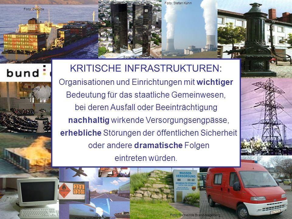 Stand: 03.06.2009Bundesamt für Bevölkerungsschutz und Katastrophenhilfe 7 Sektoren Telekommunikation und Informationstechnik Versorgung (u.a.