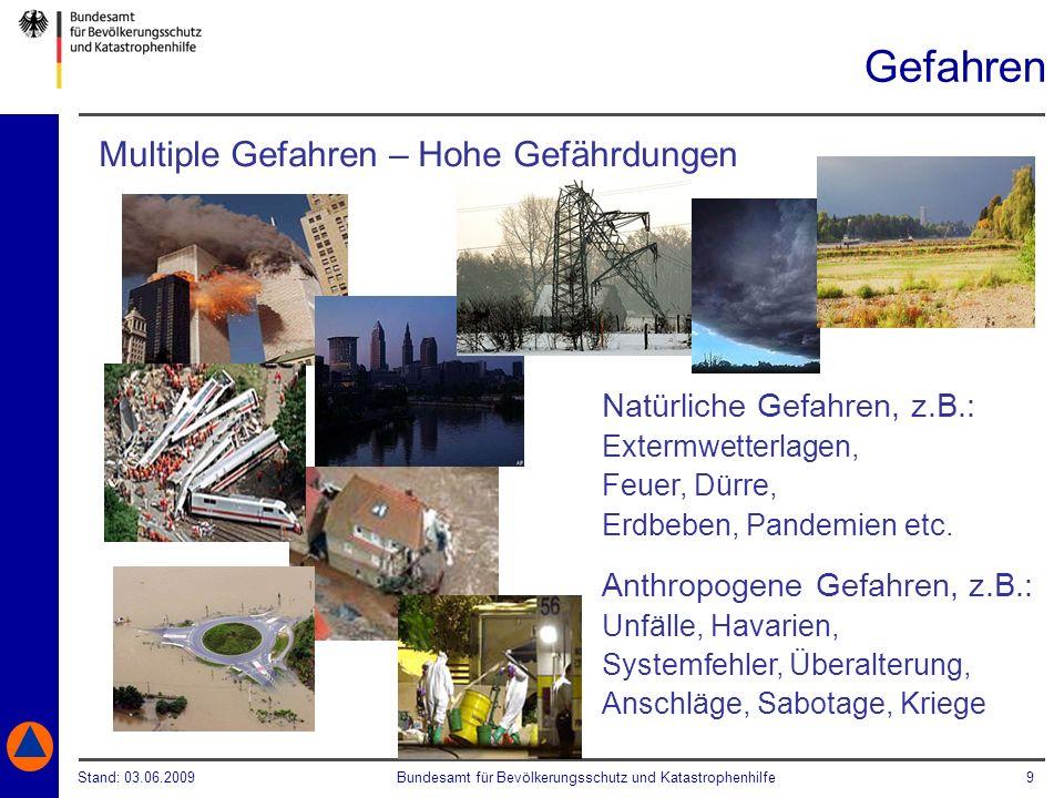 Stand: 03.06.2009Bundesamt für Bevölkerungsschutz und Katastrophenhilfe 9 Multiple Gefahren – Hohe Gefährdungen Natürliche Gefahren, z.B.: Extermwette