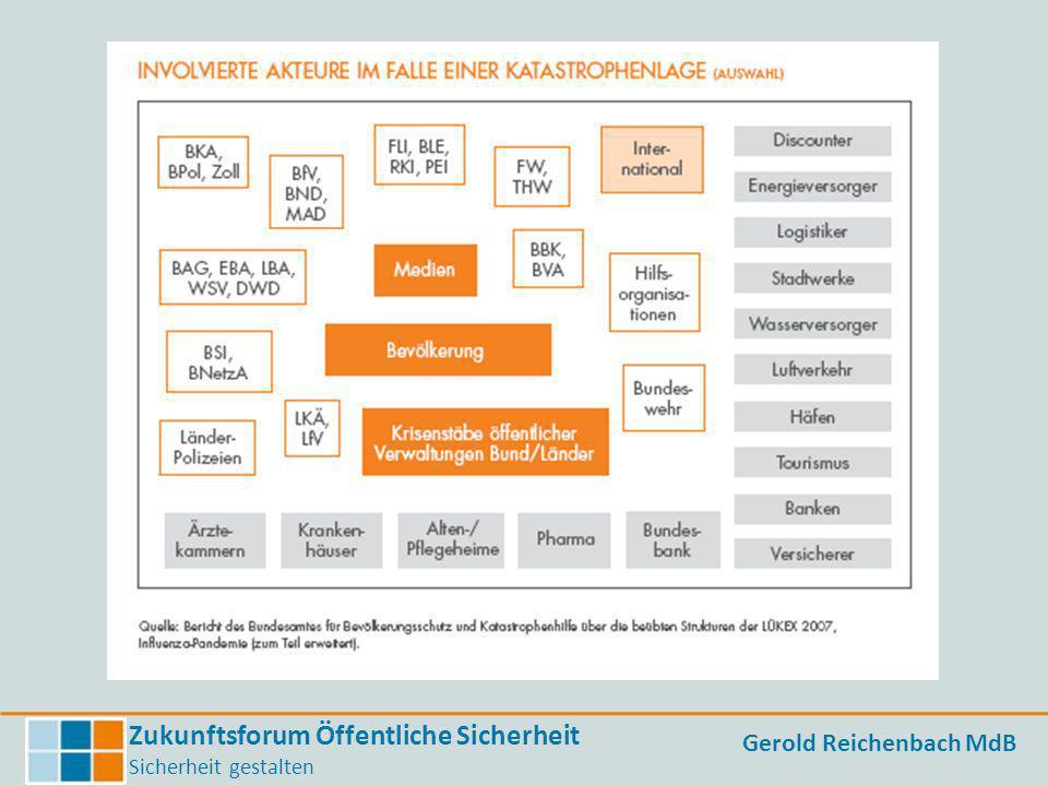 Zukunftsforum Öffentliche Sicherheit Sicherheit gestalten Gerold Reichenbach MdB Szenario: Stromausfall in Deutschland Auslöser Menschliche Absicht