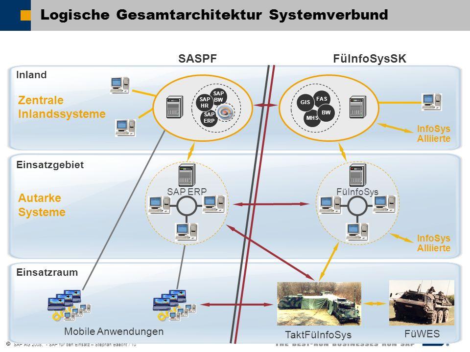 SAP AG 2008, - SAP für den Einsatz – Stephan Baecht / 10 SASPF Zentrale Inlandssysteme Inland SAP ERP SAP BW SAP HR Autarke Systeme SAP ERP Einsatzgeb