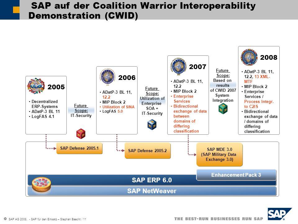 SAP AG 2008, - SAP für den Einsatz – Stephan Baecht / 11 SAP NetWeaver SAP ERP 6.0 SAP Defense 2005.1 SAP Defense 2005.2 ADatP-3 BL 11, 12.2 MIP Block