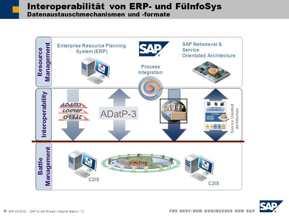 SAP AG 2008, - SAP für den Einsatz – Stephan Baecht / 12 Interoperabilität von ERP- und FüInfoSys Datenaustauschmechanismen und -formate KUHISTAN PACI