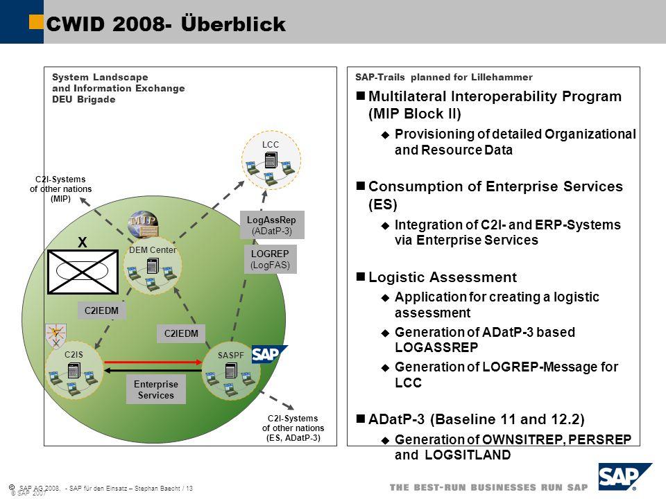 SAP AG 2008, - SAP für den Einsatz – Stephan Baecht / 13 © SAP 2007 CWID 2008- Überblick System Landscape and Information Exchange DEU Brigade SAP-Tra