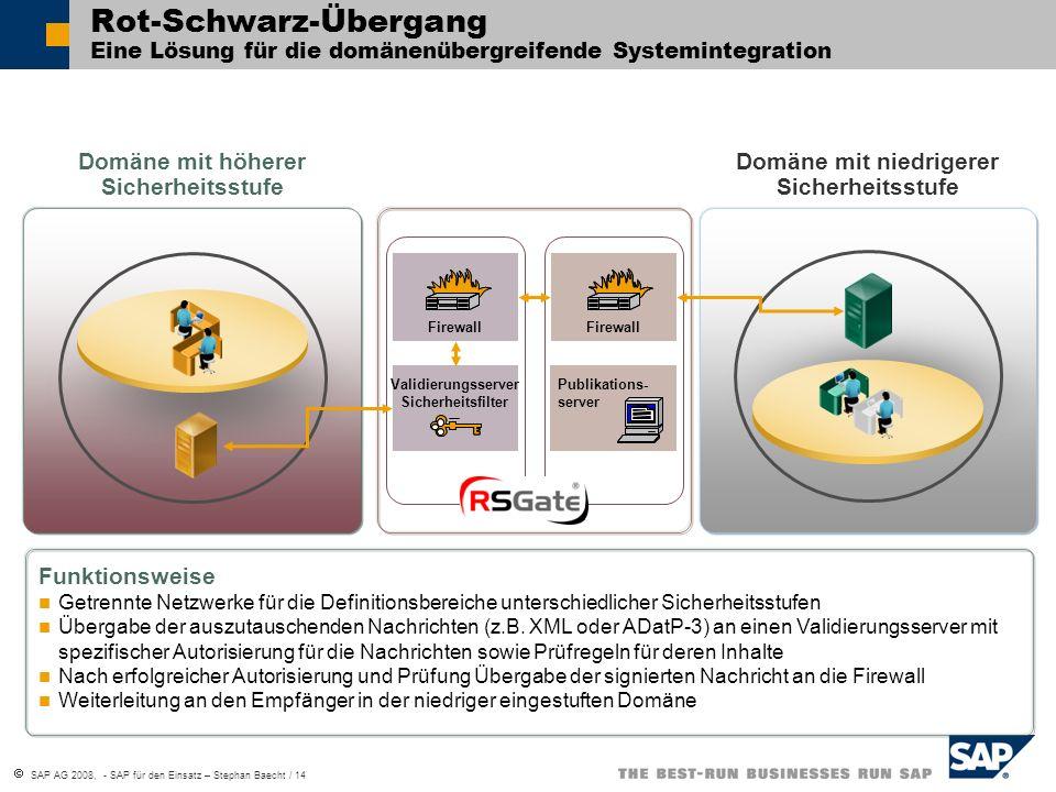 SAP AG 2008, - SAP für den Einsatz – Stephan Baecht / 14 Rot-Schwarz-Übergang Eine Lösung für die domänenübergreifende Systemintegration Domäne mit hö