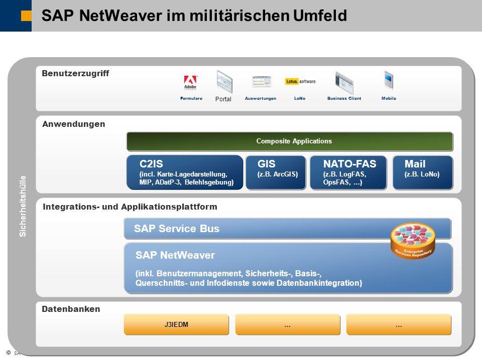 SAP AG 2008, - SAP für den Einsatz – Stephan Baecht / 18 Sicherheitshülle Anwendungen Integrations- und Applikationsplattform Datenbanken SAP NetWeave