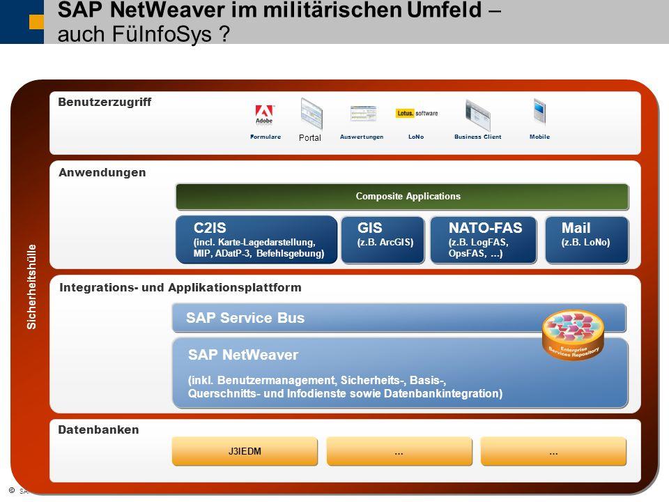 SAP AG 2008, - SAP für den Einsatz – Stephan Baecht / 19 Sicherheitshülle Anwendungen Integrations- und Applikationsplattform Datenbanken SAP NetWeave