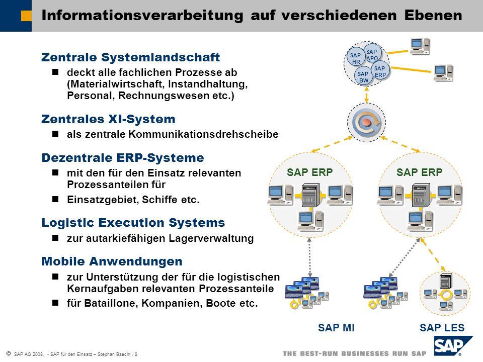 SAP AG 2008, - SAP für den Einsatz – Stephan Baecht / 8 Informationsverarbeitung auf verschiedenen Ebenen Zentrale Systemlandschaft deckt alle fachlic