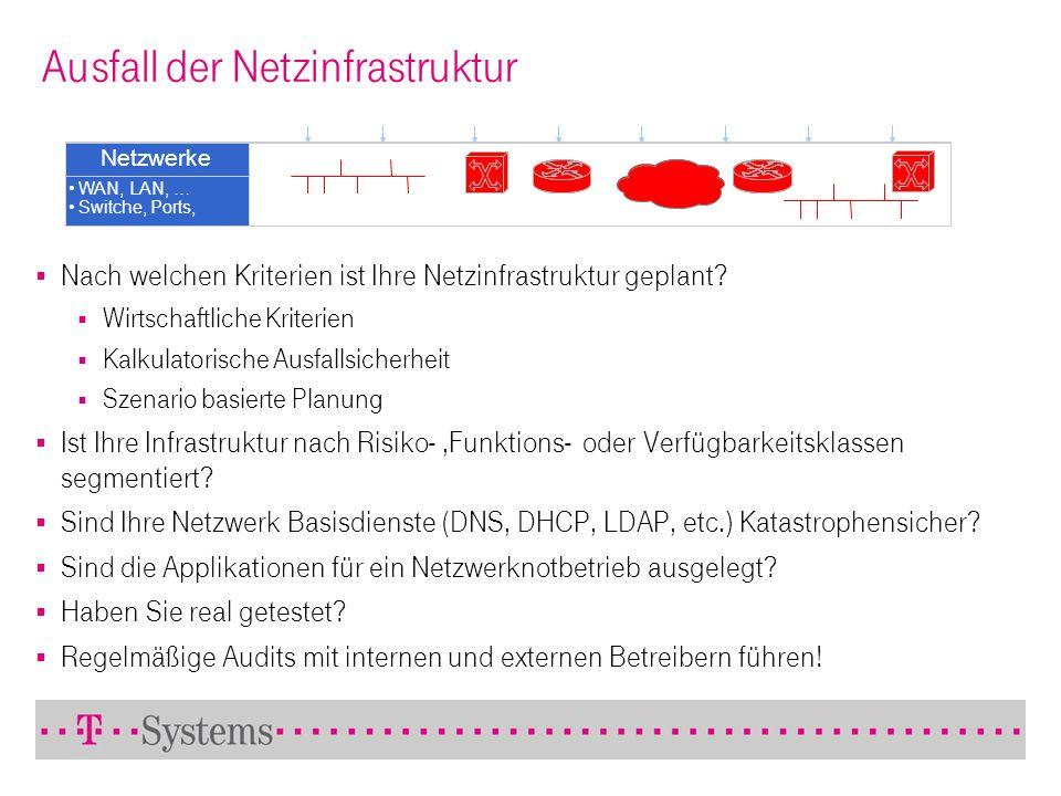Ausfall der Netzinfrastruktur Netzwerke WAN, LAN, … Switche, Ports, Nach welchen Kriterien ist Ihre Netzinfrastruktur geplant? Wirtschaftliche Kriteri