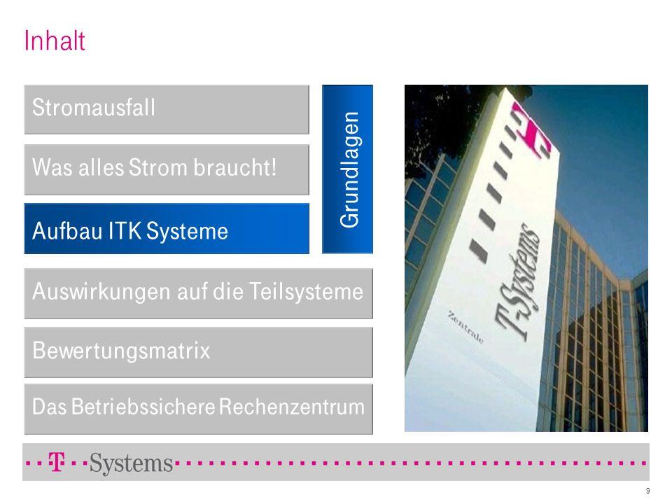 9 Inhalt Stromausfall Was alles Strom braucht! Aufbau ITK Systeme Auswirkungen auf die Teilsysteme Bewertungsmatrix Grundlagen Das Betriebssichere Rec