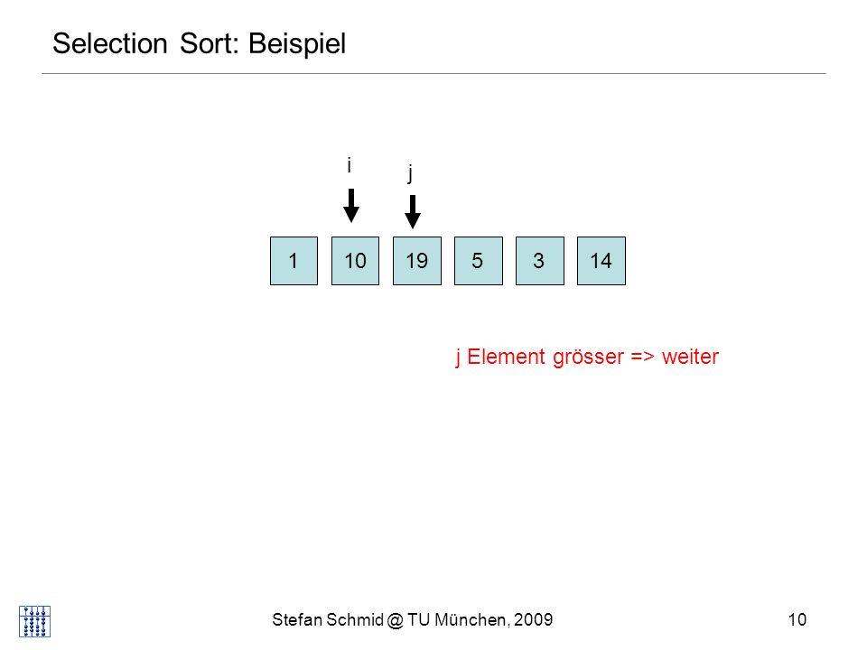 Stefan Schmid @ TU München, 200911 Selection Sort: Beispiel 110531419 ij j Element kleiner => swap!