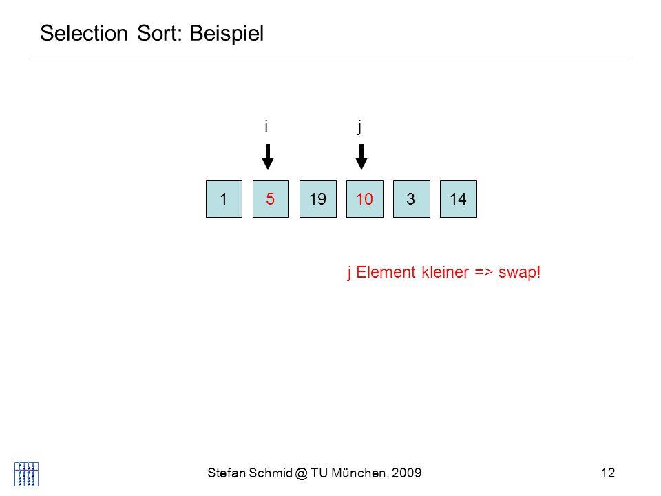 Stefan Schmid @ TU München, 200913 Selection Sort: Beispiel 151031419 ij j Element kleiner => swap!