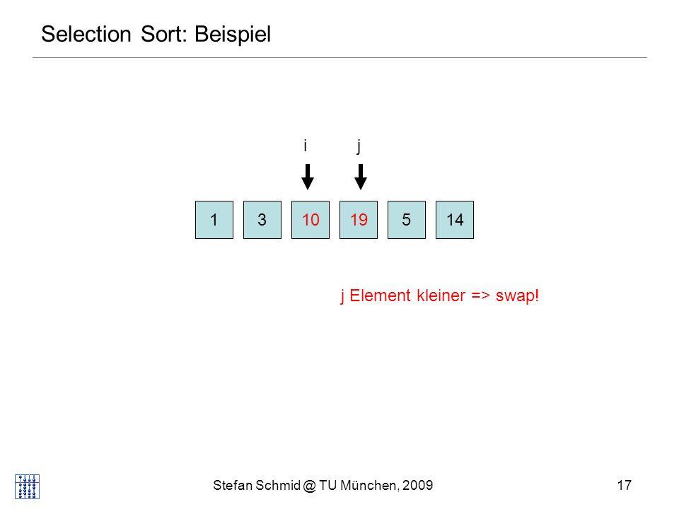 Stefan Schmid @ TU München, 200918 Selection Sort: Beispiel 131951410 ij j Element kleiner => swap!