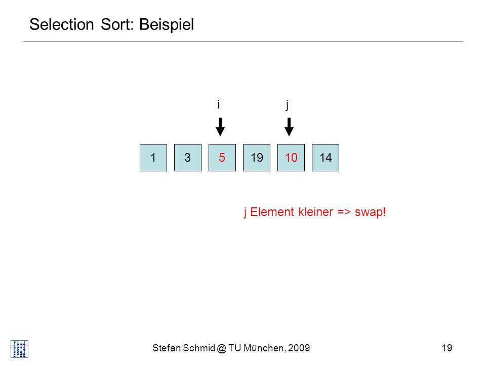 Stefan Schmid @ TU München, 200920 Selection Sort: Beispiel 131910145 ij j Element grösser => i++; j=i+1!