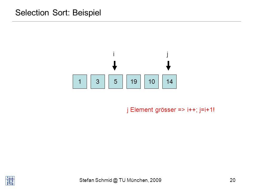 Stefan Schmid @ TU München, 200921 Selection Sort: Beispiel 131910145 ij j Element kleiner => swap!