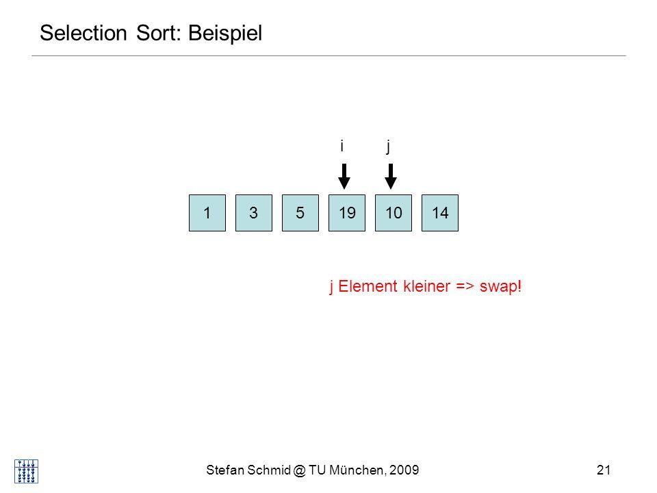 Stefan Schmid @ TU München, 200922 Selection Sort: Beispiel 131019145 ij j Element grösser => i++; j:=i+1!