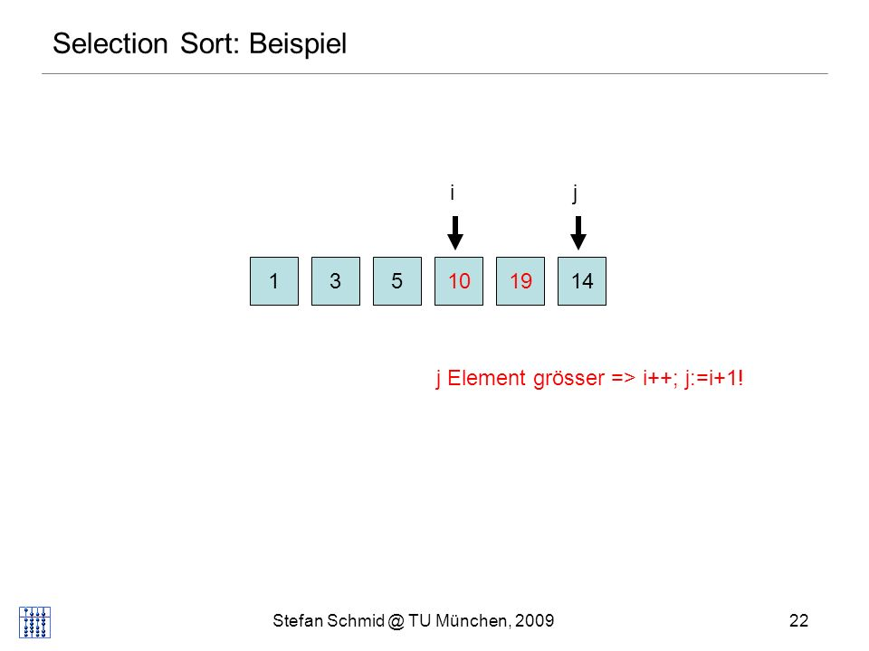 Stefan Schmid @ TU München, 200923 Selection Sort: Beispiel 131019145 ij j Element kleiner => swap!