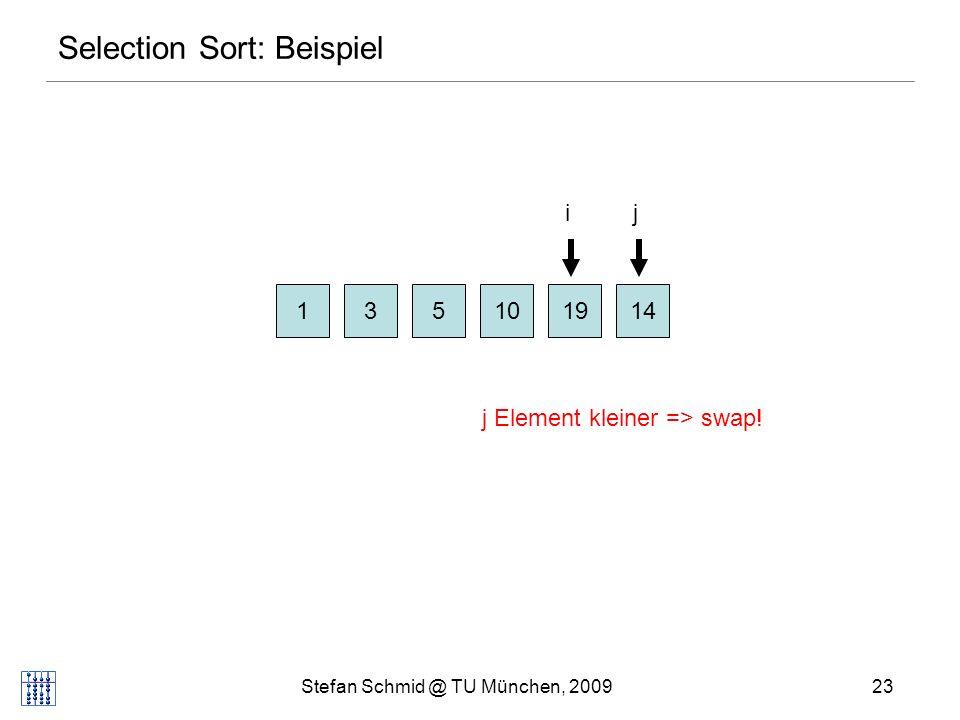 Stefan Schmid @ TU München, 200924 Selection Sort: Beispiel 131014195 ij Fertig!