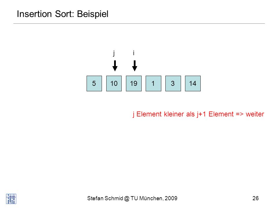 Stefan Schmid @ TU München, 200927 Insertion Sort: Beispiel 510131419 ij j Element kleiner als j+1 Element => weiter