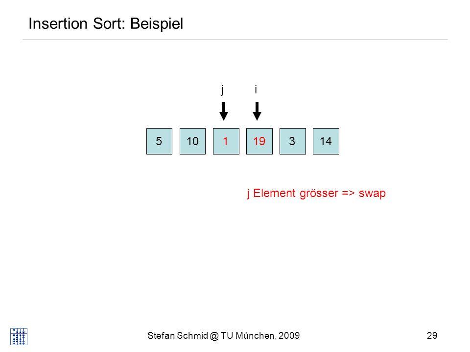 Stefan Schmid @ TU München, 200929 Insertion Sort: Beispiel 510193141 ij j Element grösser => swap