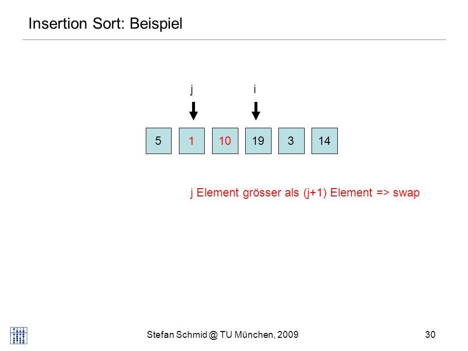 Stefan Schmid @ TU München, 200931 Insertion Sort: Beispiel 511931410 ij j Element grösser als (j+1) Element => swap