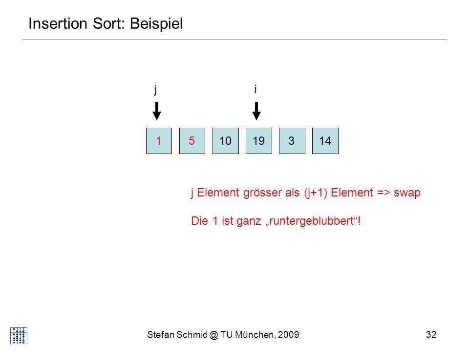 Stefan Schmid @ TU München, 200932 Insertion Sort: Beispiel 151931410 ij j Element grösser als (j+1) Element => swap Die 1 ist ganz runtergeblubbert!