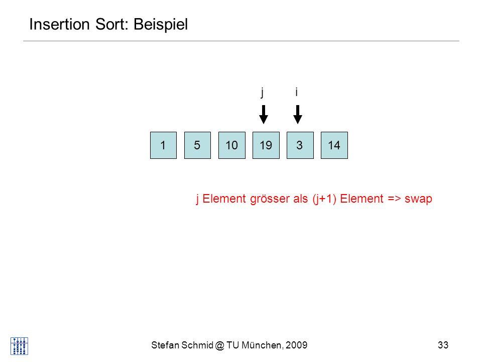 Stefan Schmid @ TU München, 200934 Insertion Sort: Beispiel 153191410 ij j Element grösser als (j+1) Element => swap
