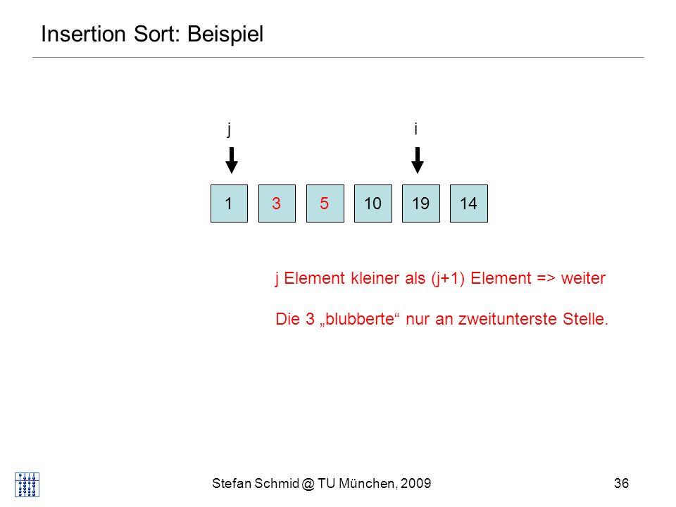 Stefan Schmid @ TU München, 200936 Insertion Sort: Beispiel 131019145 ij j Element kleiner als (j+1) Element => weiter Die 3 blubberte nur an zweitunterste Stelle.