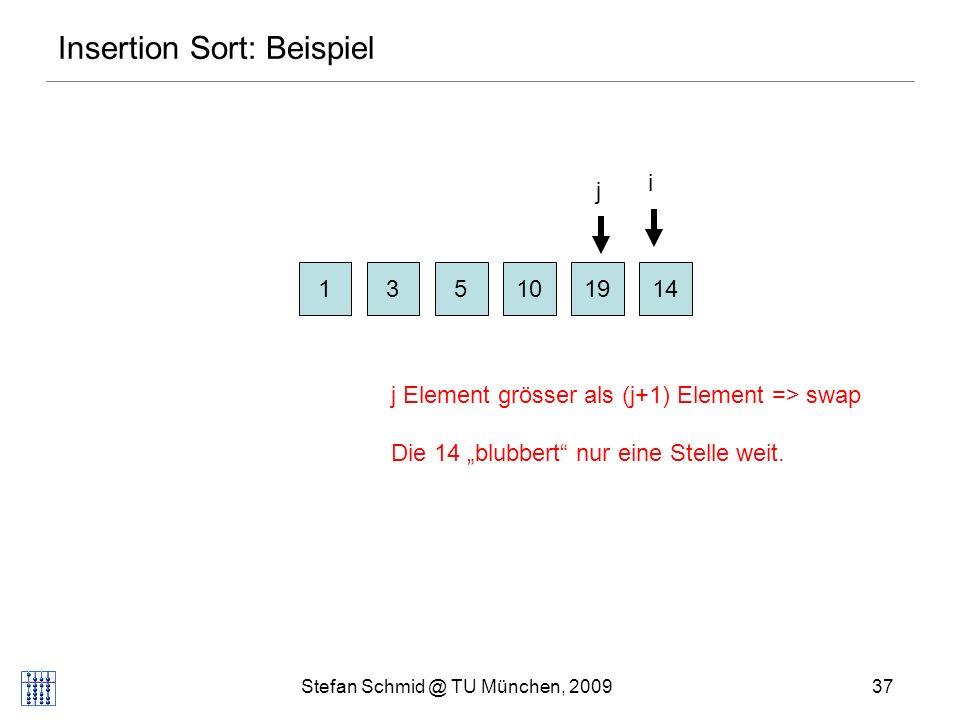 Stefan Schmid @ TU München, 200937 Insertion Sort: Beispiel 131019145 i j j Element grösser als (j+1) Element => swap Die 14 blubbert nur eine Stelle weit.