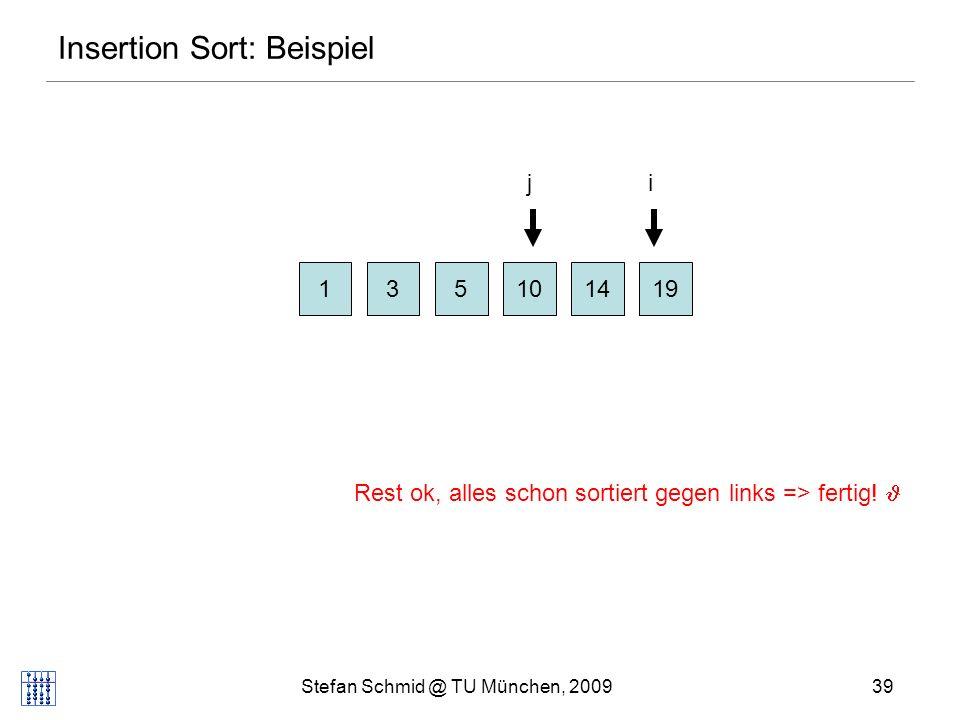 Stefan Schmid @ TU München, 200939 Insertion Sort: Beispiel 131014195 ij Rest ok, alles schon sortiert gegen links => fertig!
