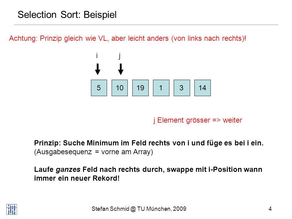 Stefan Schmid @ TU München, 20095 Selection Sort: Beispiel 510131419 ij j Element grösser => weiter