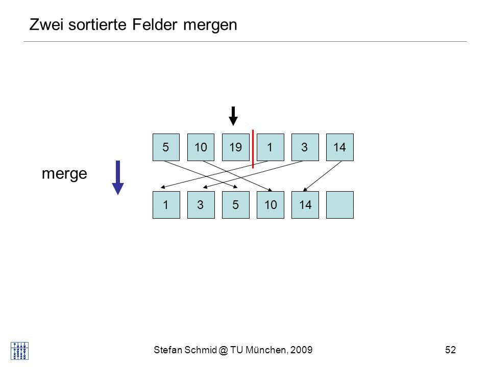 Stefan Schmid @ TU München, 200953 Zwei sortierte Felder mergen 510131419 131014195 merge