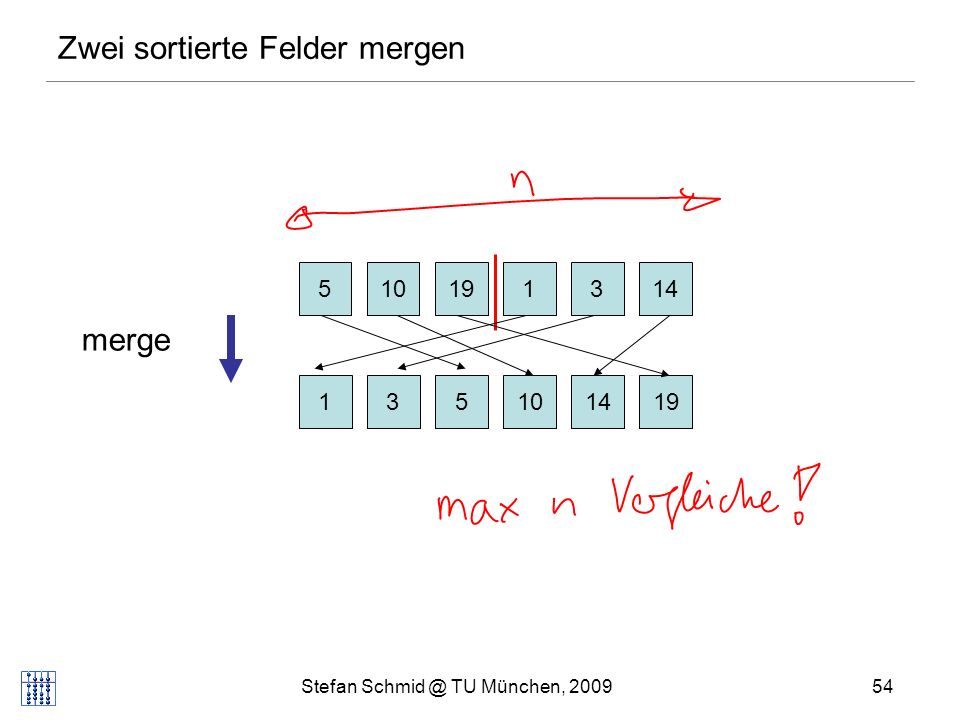 Stefan Schmid @ TU München, 200954 Zwei sortierte Felder mergen 510131419 131014195 merge