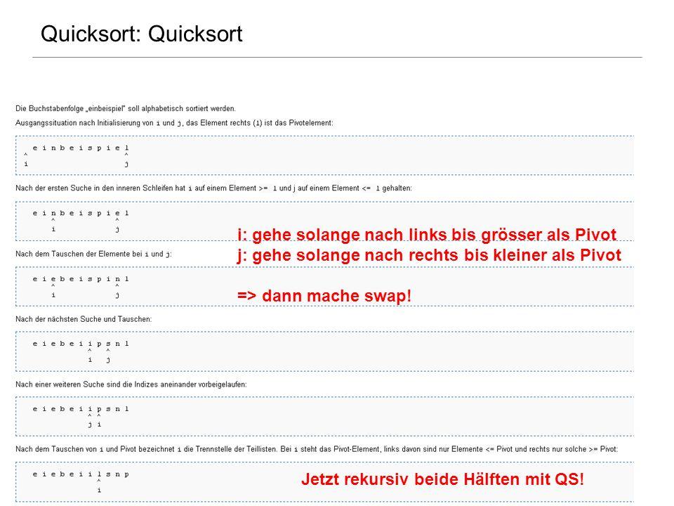 Stefan Schmid @ TU München, 200958 Quicksort: Quicksort i: gehe solange nach links bis grösser als Pivot j: gehe solange nach rechts bis kleiner als Pivot => dann mache swap.
