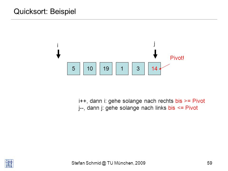 Stefan Schmid @ TU München, 200959 Quicksort: Beispiel 510131419 Pivot.