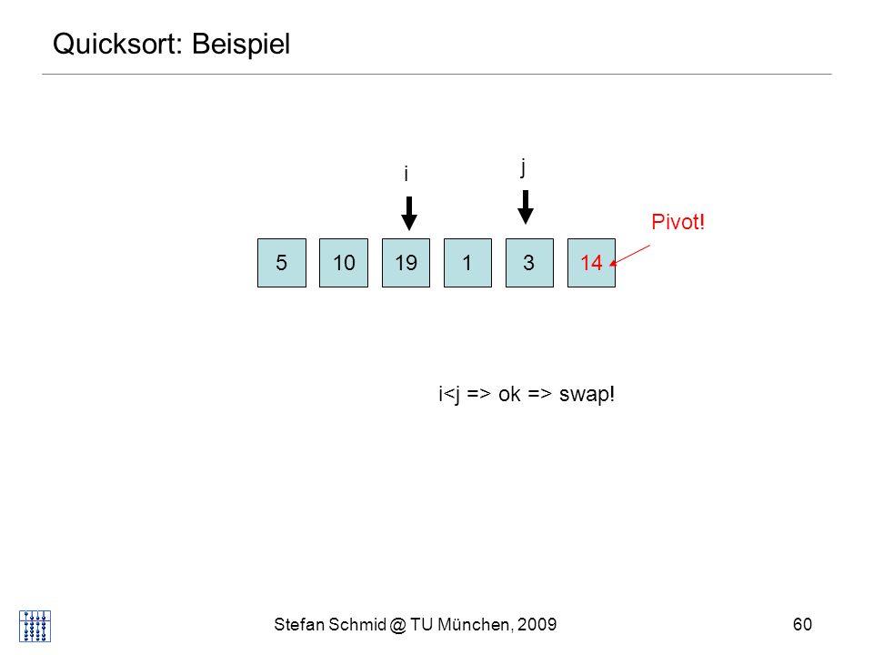 Stefan Schmid @ TU München, 200960 Quicksort: Beispiel 510131419 Pivot! i j i ok => swap!