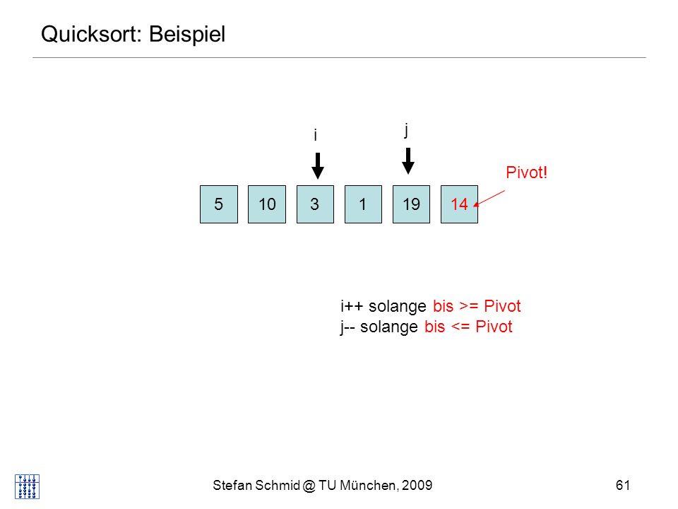 Stefan Schmid @ TU München, 200961 Quicksort: Beispiel 510119143 Pivot.