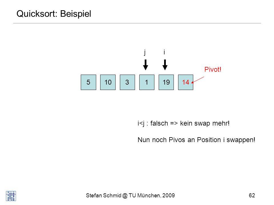 Stefan Schmid @ TU München, 200963 Quicksort: Beispiel 5101 14 193 Pivot ist an richtiger sortierter Position.