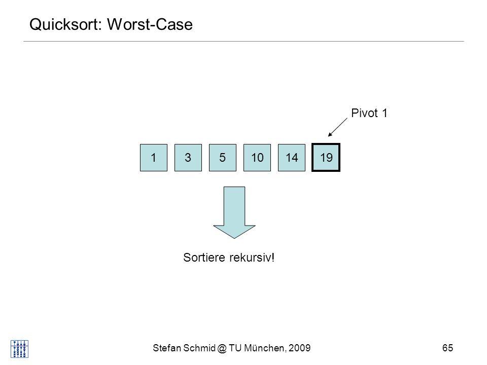 Stefan Schmid @ TU München, 200966 Quicksort: Worst-Case 1310 1419 5 Pivot 2 Sortiere rekursiv!