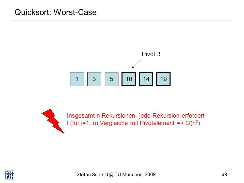 Stefan Schmid @ TU München, 200968 Quicksort: Worst-Case 13 101419 5 Pivot 3 Insgesamt n Rekursionen, jede Rekursion erfordert I (für i=1..n) Vergleiche mit Pivotelement => O(n 2 )