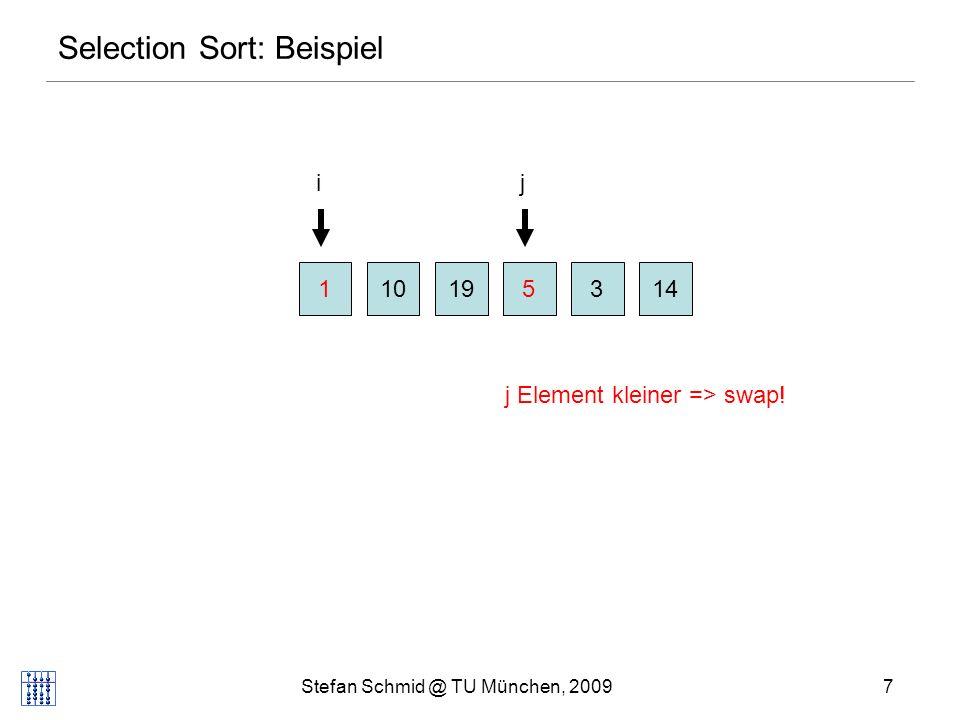 Stefan Schmid @ TU München, 20097 Selection Sort: Beispiel 110531419 ij j Element kleiner => swap!