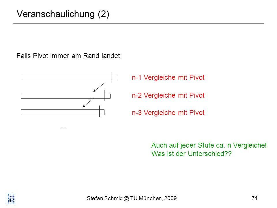 Stefan Schmid @ TU München, 200972 Veranschaulichung (3) Falls Pivot immer am Rand landet:...