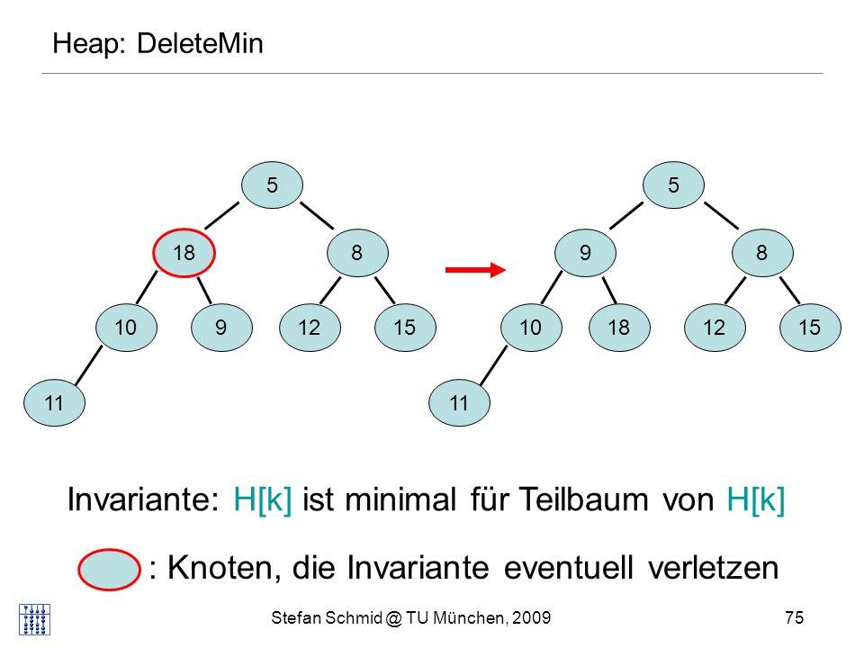 Stefan Schmid @ TU München, 200976 Untere Schranke Permutation der Eingabefolge: Menge S: Eingabefolge: 105114319 131014195