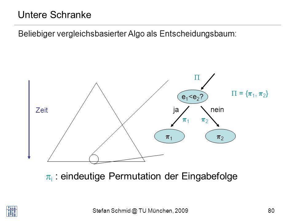 Stefan Schmid @ TU München, 200980 Untere Schranke Beliebiger vergleichsbasierter Algo als Entscheidungsbaum: Zeit e 1 <e 2 .