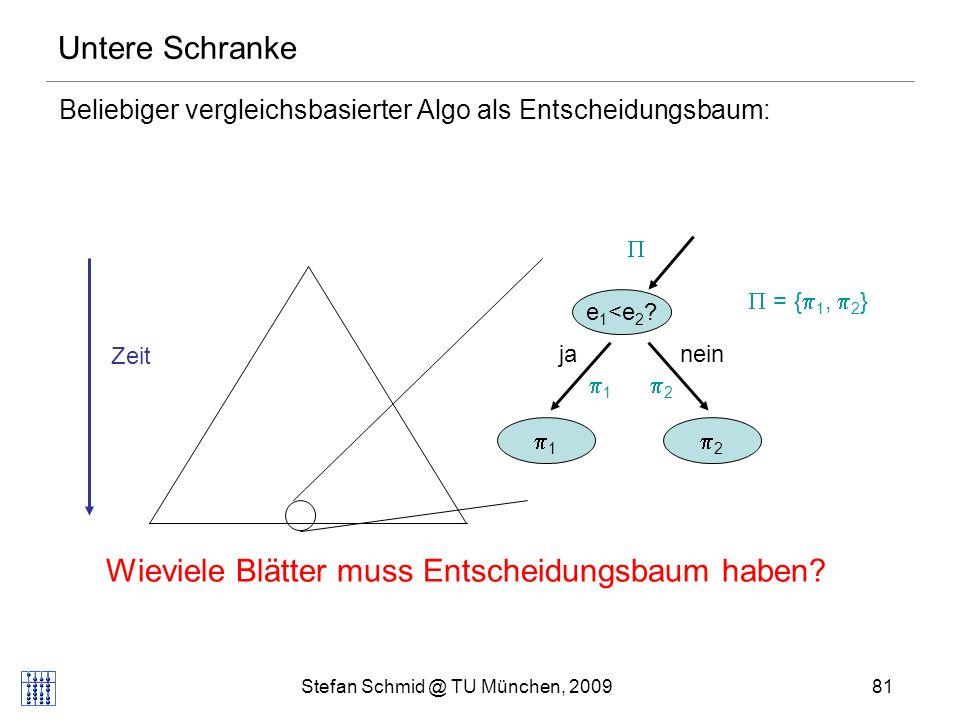 Stefan Schmid @ TU München, 200981 Untere Schranke Beliebiger vergleichsbasierter Algo als Entscheidungsbaum: Zeit e 1 <e 2 .