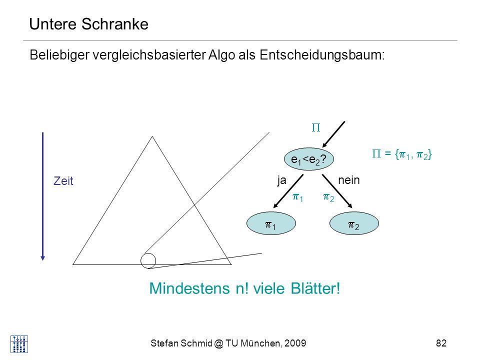 Stefan Schmid @ TU München, 200983 Untere Schranke Beliebiger vergleichsbasierter Algo als Entscheidungsbaum: Zeit Baum der Tiefe T: Höchstens 2 T Blätter 2 T >= n!, T >= log(n!) = (n log n) Jeder vergleichsbasierte Algo hat (n log n) Laufzeit e.g., O() folgt aus n.