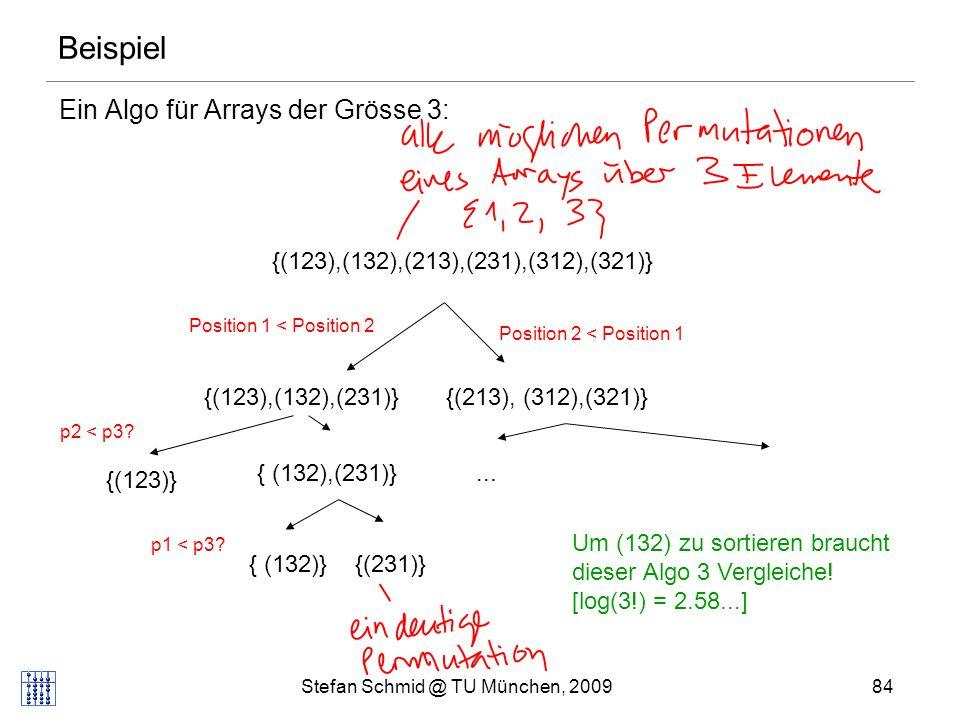 Stefan Schmid @ TU München, 200984 Beispiel Ein Algo für Arrays der Grösse 3: {(123),(132),(213),(231),(312),(321)} Position 2 < Position 1 Position 1 < Position 2 {(123),(132),(231)}{(213), (312),(321)} p2 < p3.