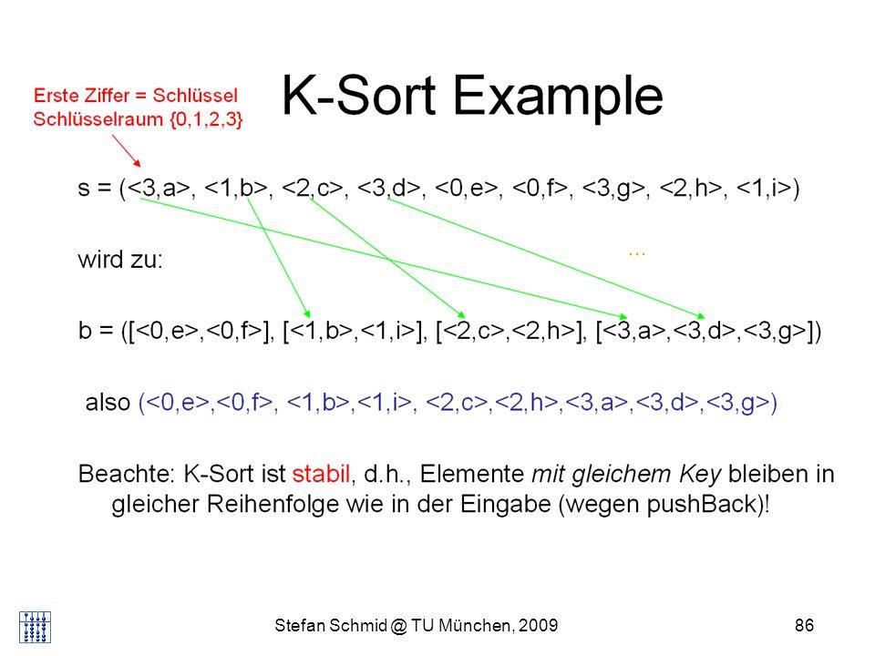 Stefan Schmid @ TU München, 200986