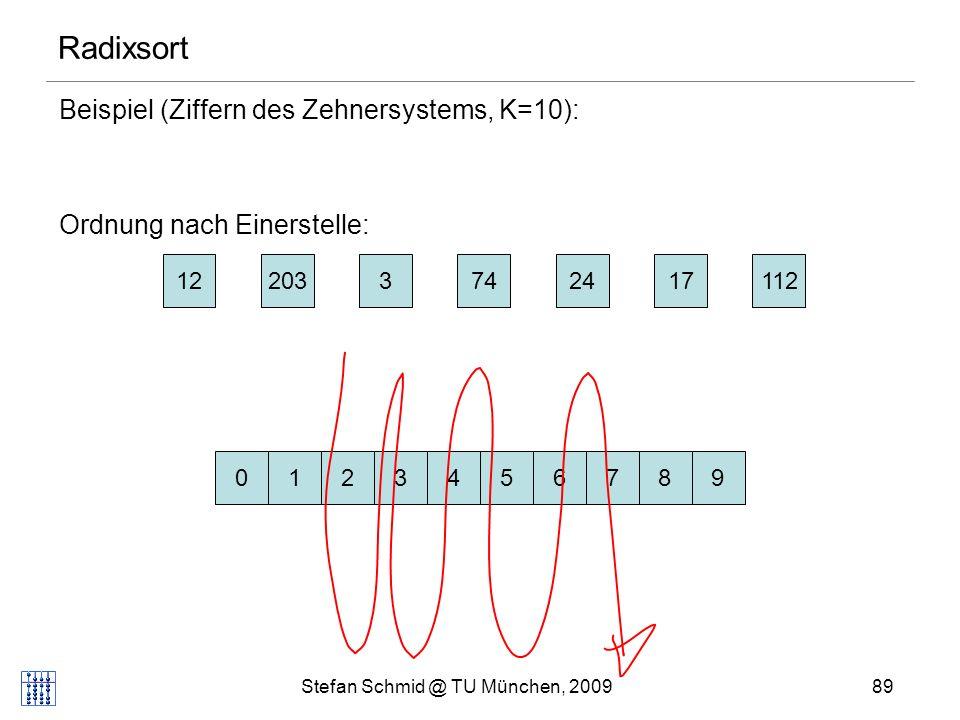 Stefan Schmid @ TU München, 200989 Radixsort Beispiel (Ziffern des Zehnersystems, K=10): Ordnung nach Einerstelle: 122033742417112 0123456789