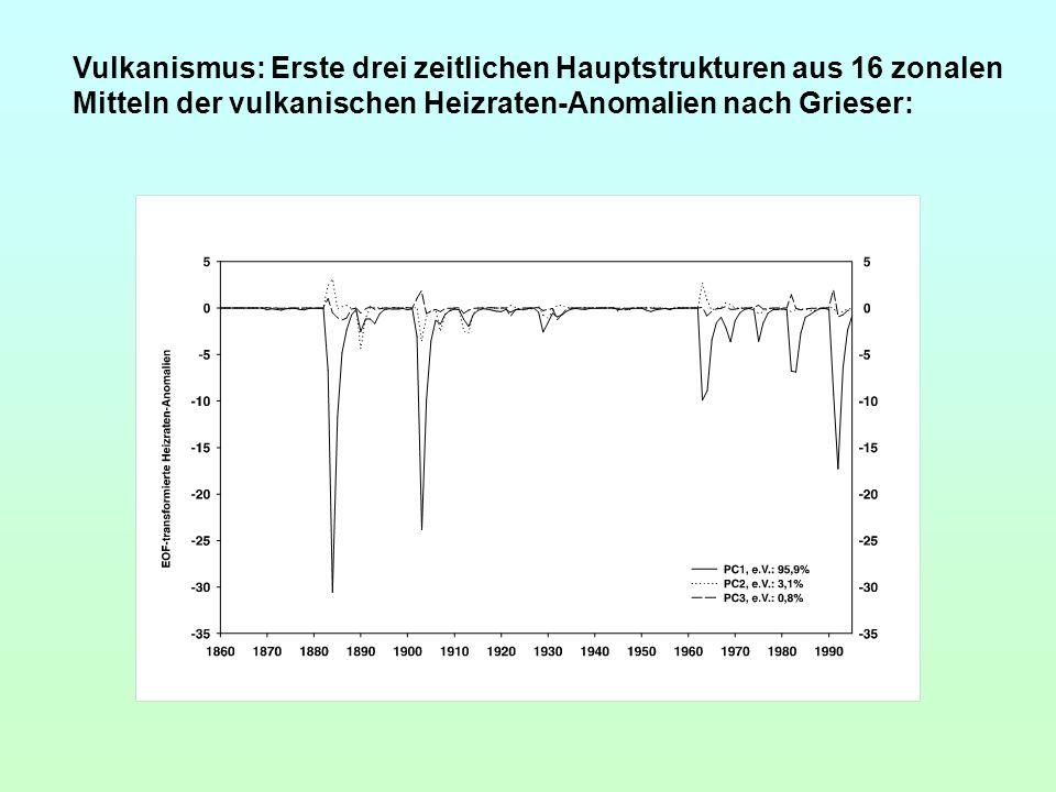 Vulkanismus: Erste drei zeitlichen Hauptstrukturen aus 16 zonalen Mitteln der vulkanischen Heizraten-Anomalien nach Grieser: