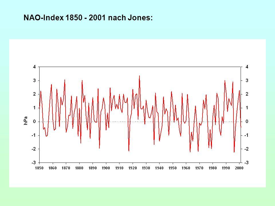 NAO-Index 1850 - 2001 nach Jones: